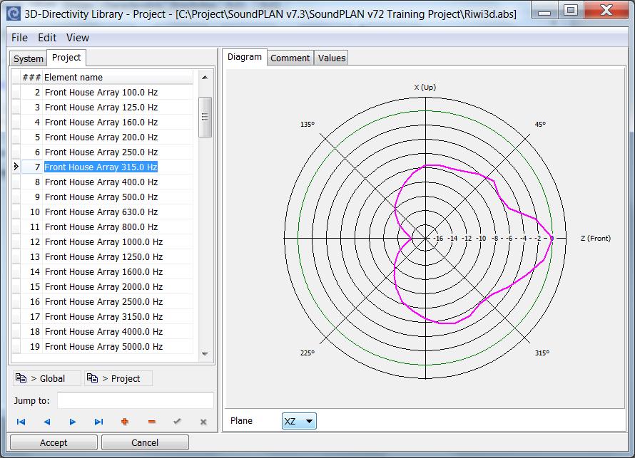 SoundPLAN Directivity 3D.png