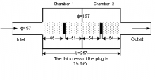 SIDLAB Double Plug Muffler Flow Model Schematic